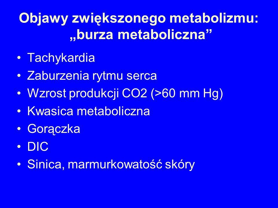 """Objawy zwiększonego metabolizmu: """"burza metaboliczna"""