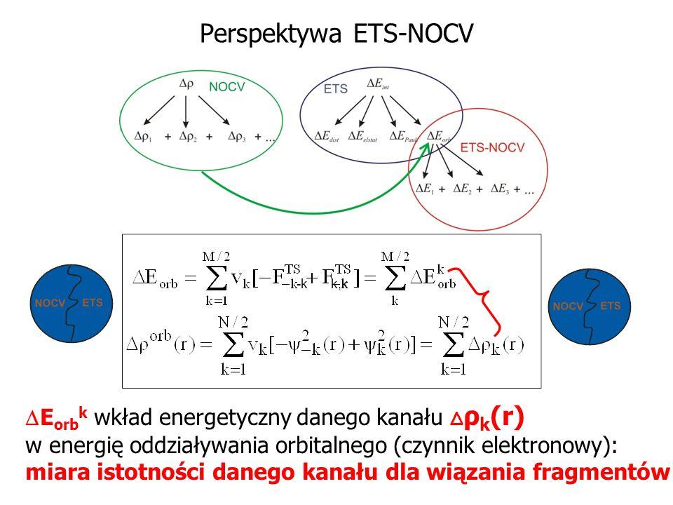 Perspektywa ETS-NOCV -k. k,k.
