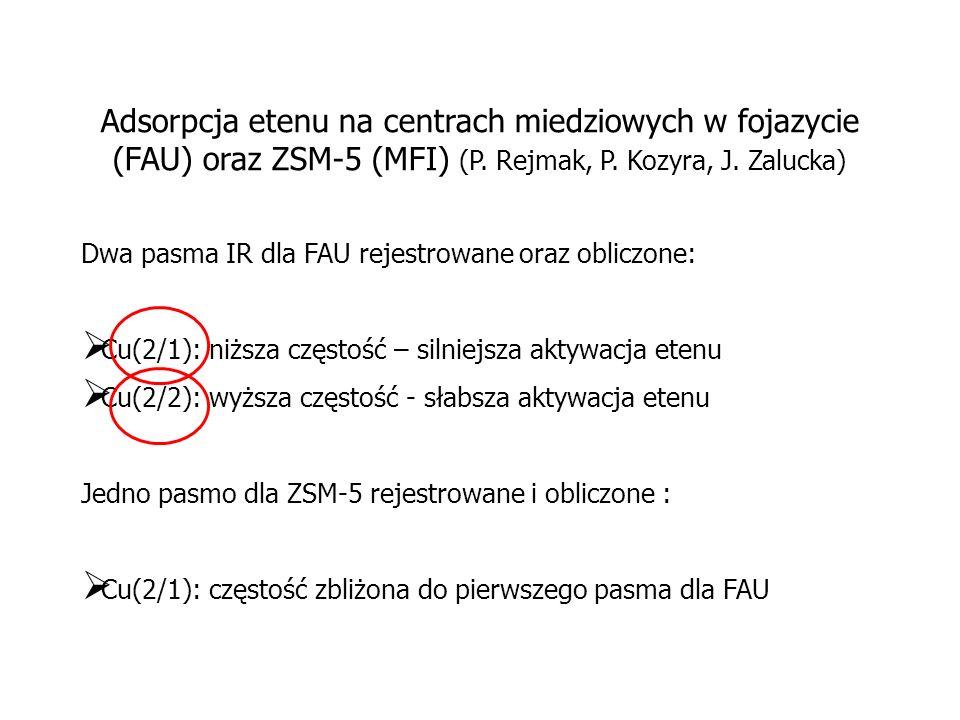 Adsorpcja etenu na centrach miedziowych w fojazycie (FAU) oraz ZSM-5 (MFI) (P. Rejmak, P. Kozyra, J. Zalucka)