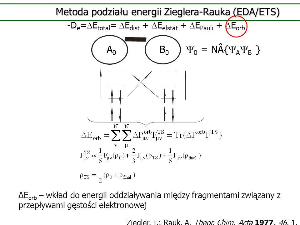 Metoda podziału energii Zieglera-Rauka (EDA/ETS)