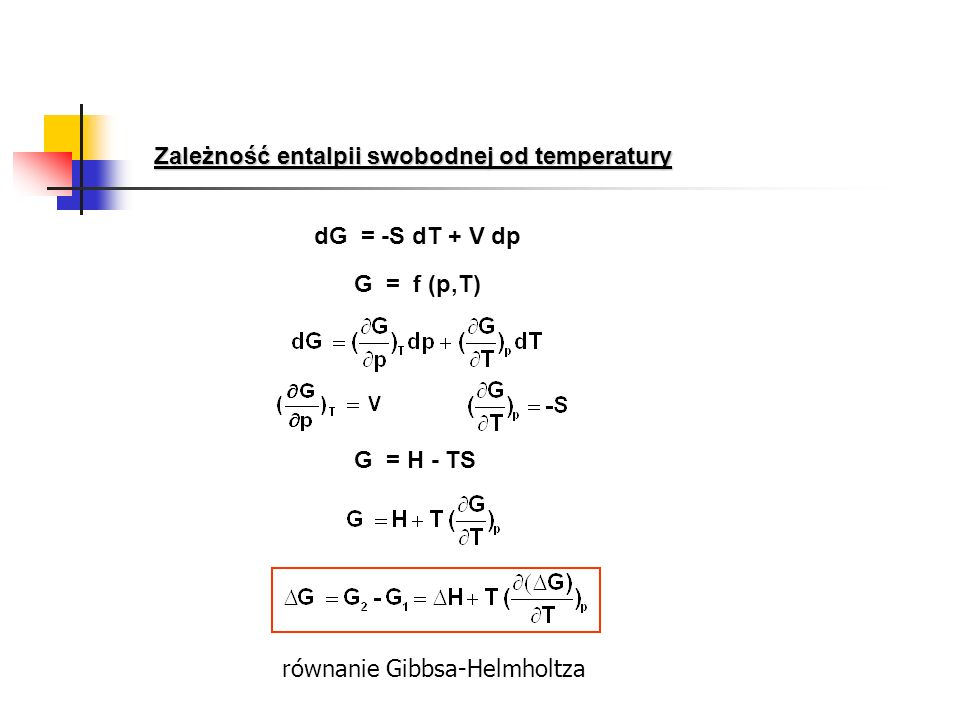 Zależność entalpii swobodnej od temperatury