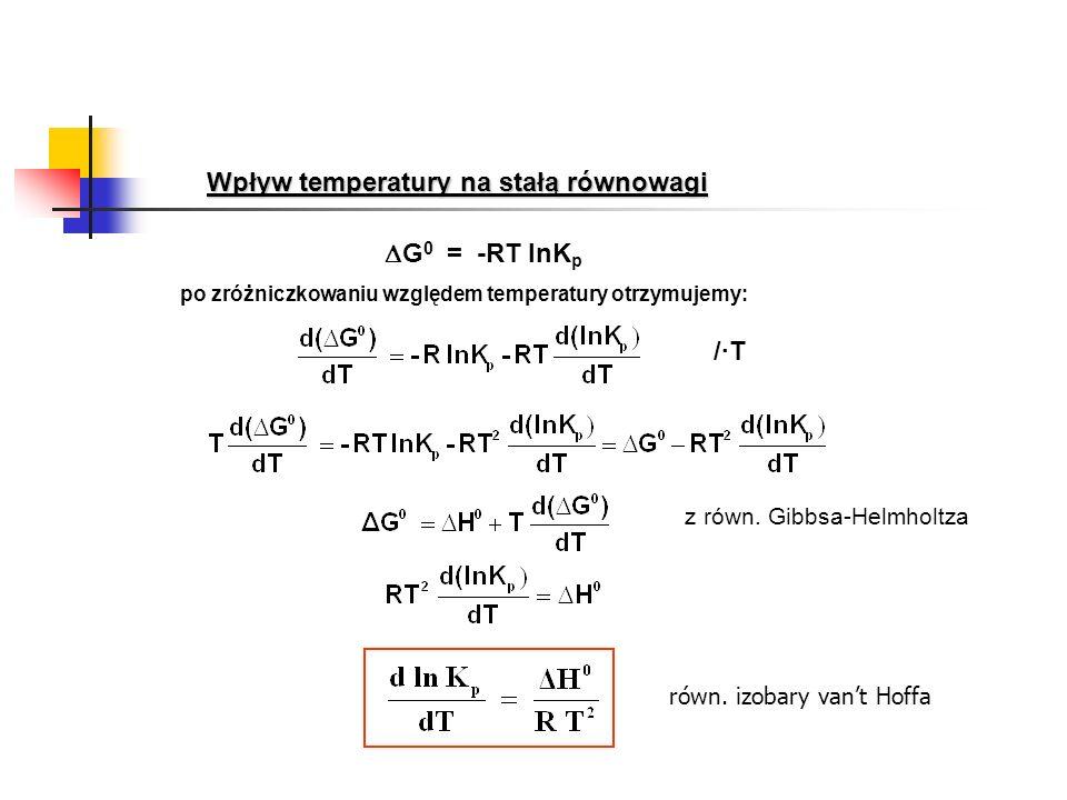 Wpływ temperatury na stałą równowagi