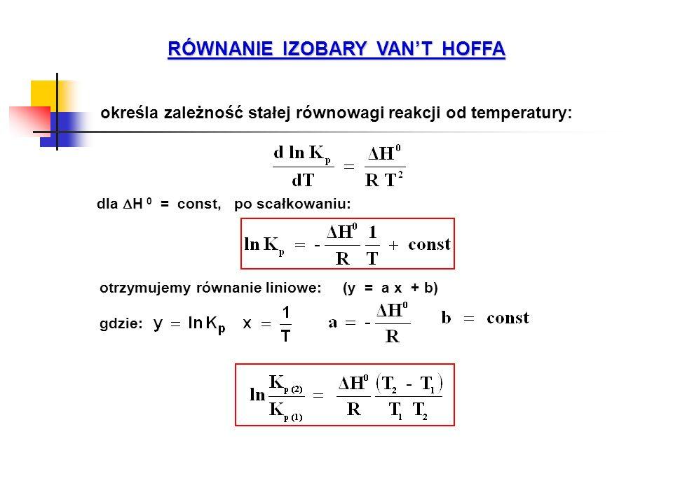 RÓWNANIE IZOBARY VAN'T HOFFA