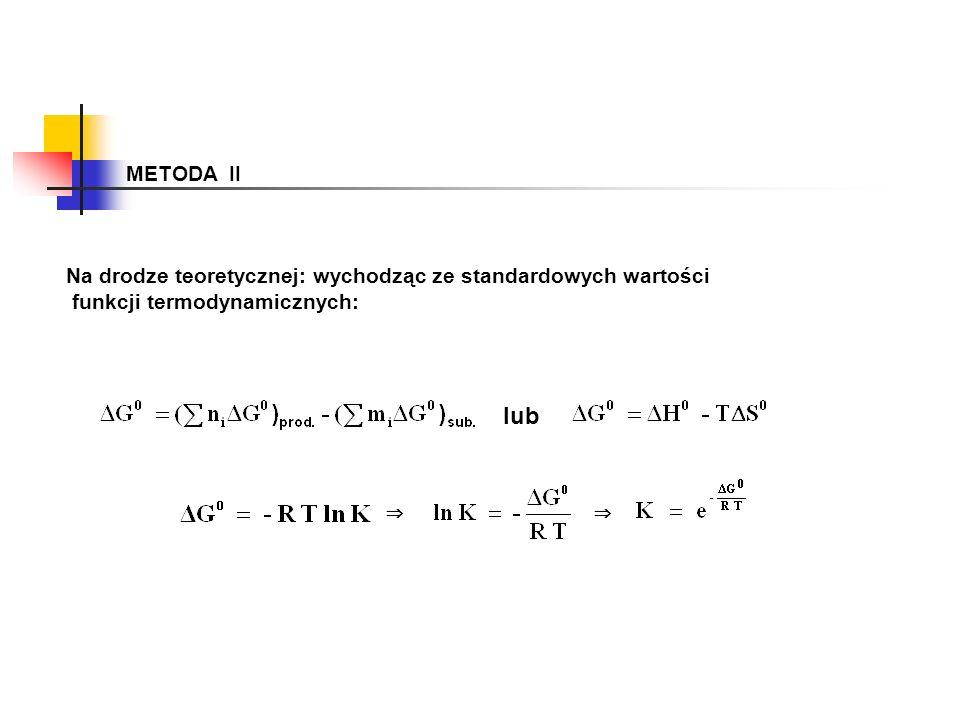 METODA II Na drodze teoretycznej: wychodząc ze standardowych wartości. funkcji termodynamicznych: