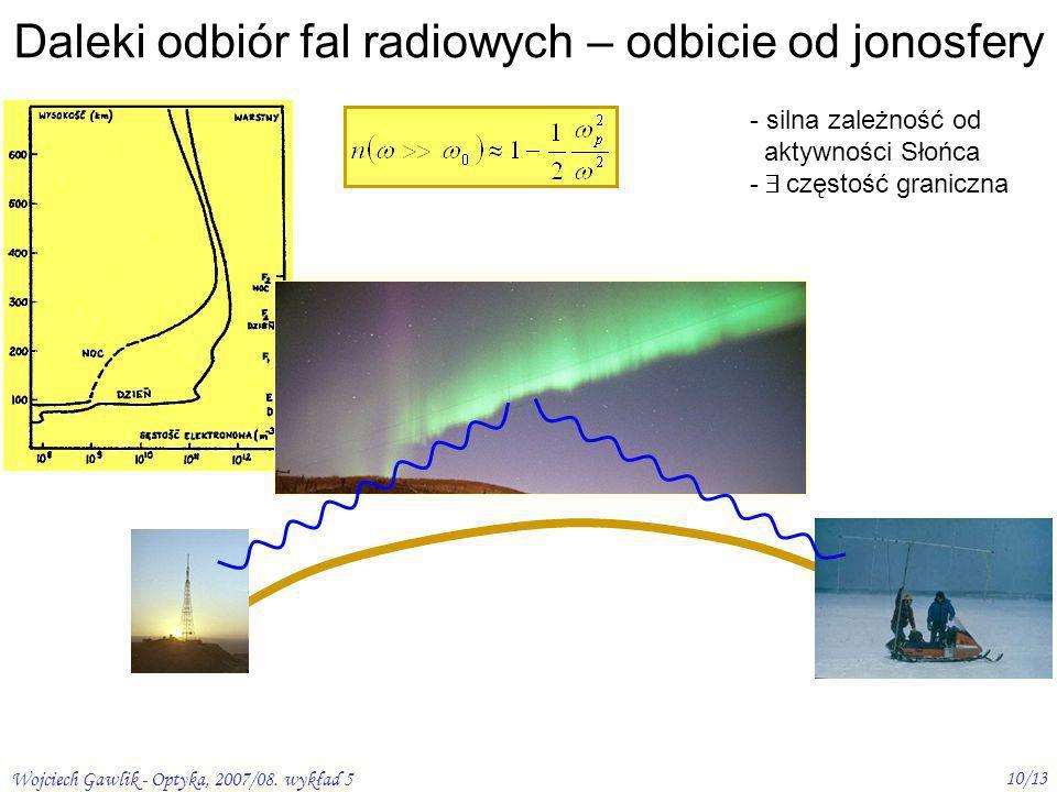Daleki odbiór fal radiowych – odbicie od jonosfery