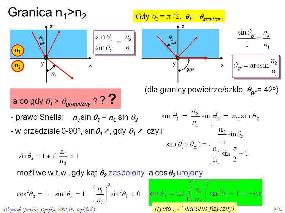 Granica n1>n2 Gdy 2 =  /2, 1  graniczny