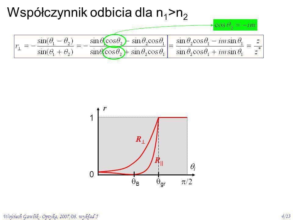 Współczynnik odbicia dla n1>n2