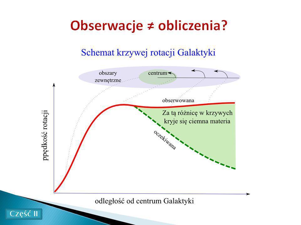 Obserwacje ≠ obliczenia