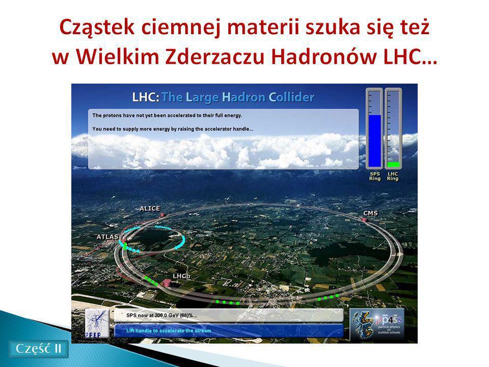 Cząstek ciemnej materii szuka się też w Wielkim Zderzaczu Hadronów LHC…