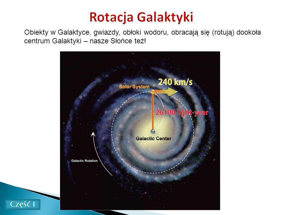 Rotacja Galaktyki Obiekty w Galaktyce, gwiazdy, obłoki wodoru, obracają się (rotują) dookoła. centrum Galaktyki – nasze Słońce też!