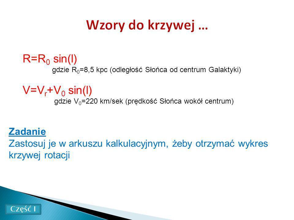Wzory do krzywej … R=R0 sin(l) V=Vr+V0 sin(l) Zadanie