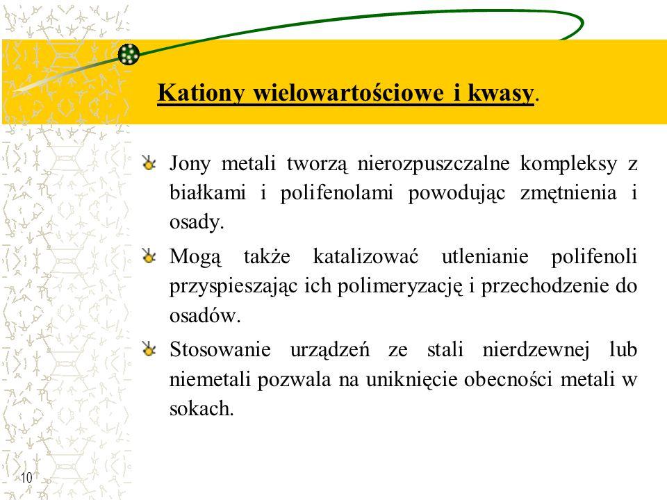 Kationy wielowartościowe i kwasy.