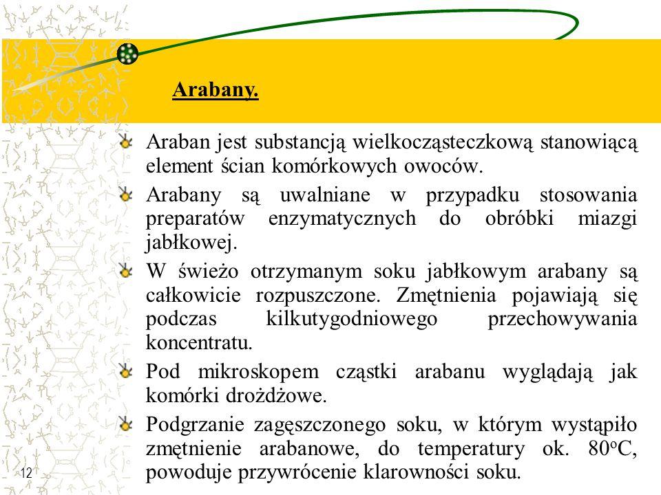 Arabany. Araban jest substancją wielkocząsteczkową stanowiącą element ścian komórkowych owoców.