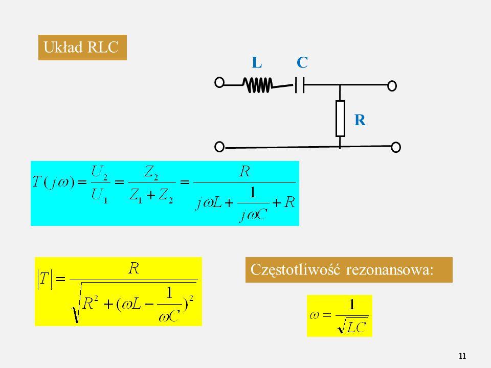 Układ RLC R L C Częstotliwość rezonansowa: