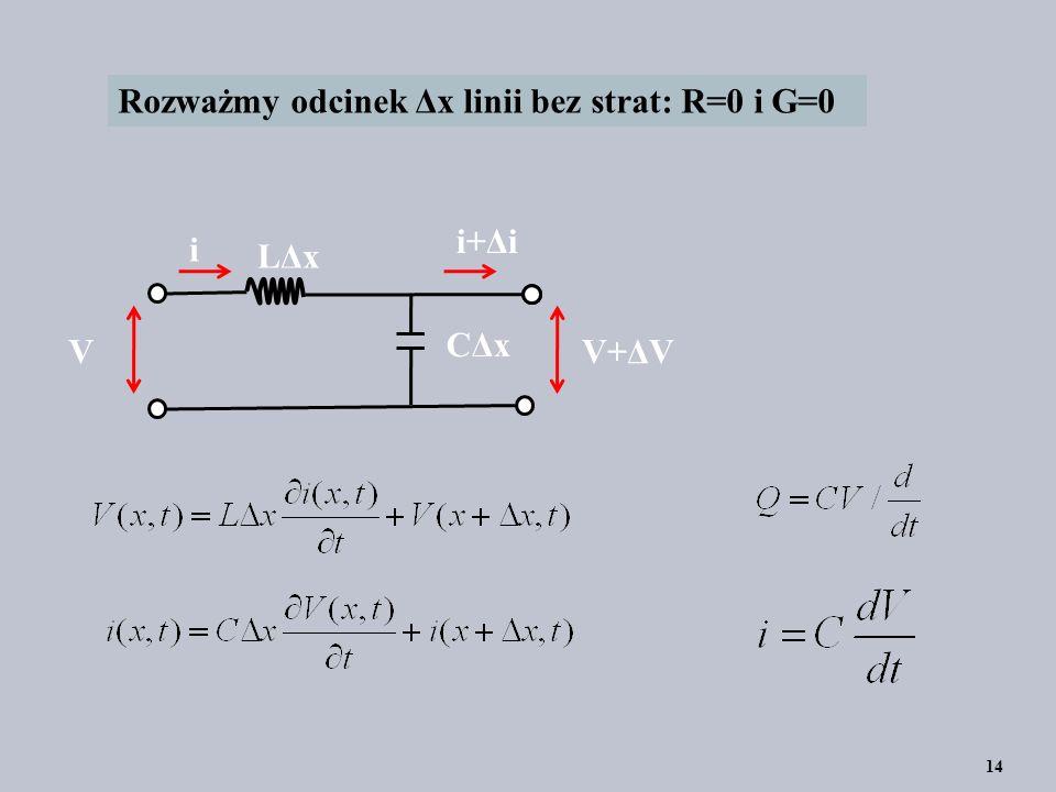 Rozważmy odcinek Δx linii bez strat: R=0 i G=0