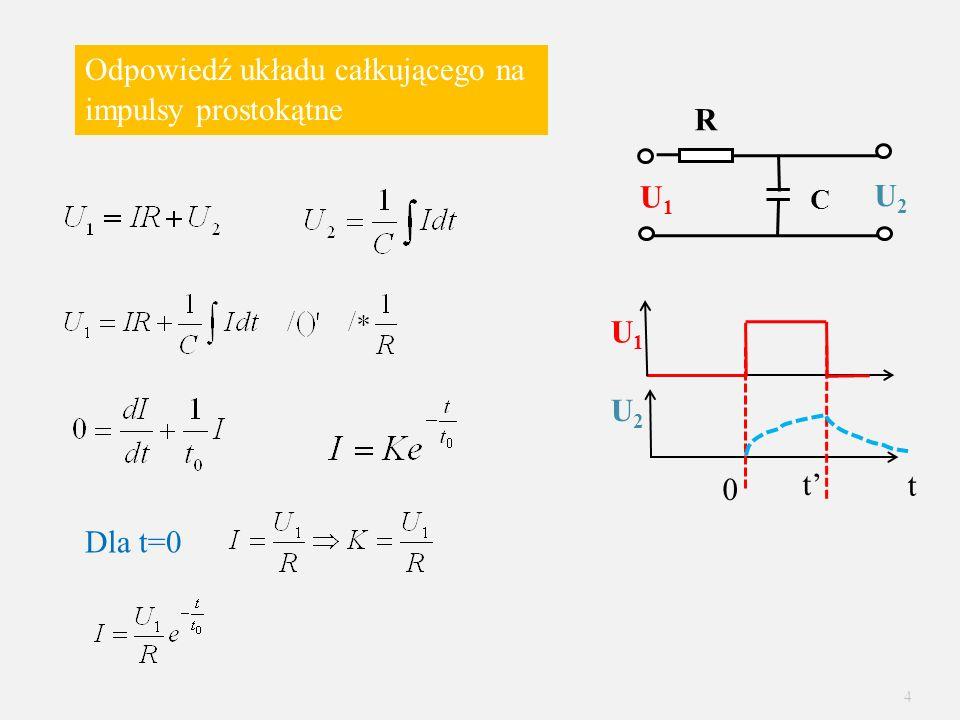 t C Odpowiedź układu całkującego na impulsy prostokątne R U1 U2 U1 U2