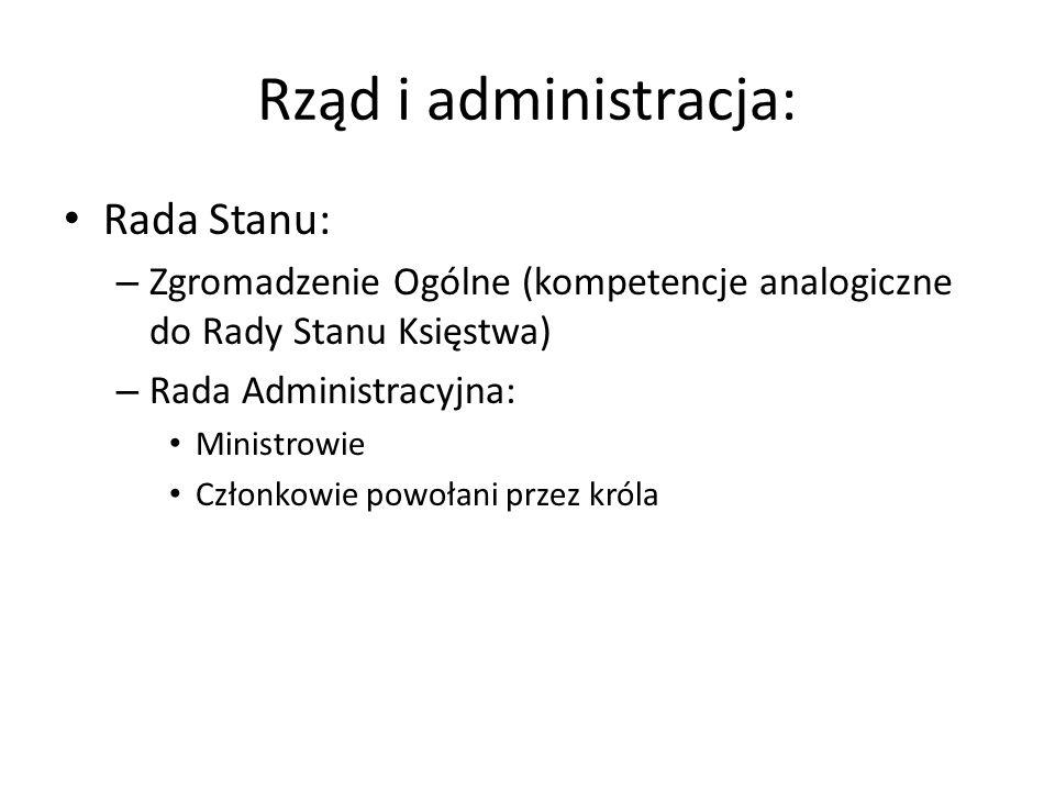 Rząd i administracja: Rada Stanu: