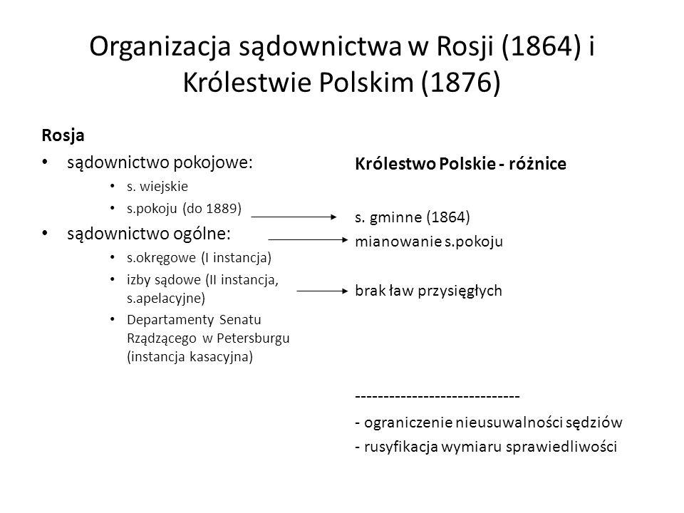 Organizacja sądownictwa w Rosji (1864) i Królestwie Polskim (1876)