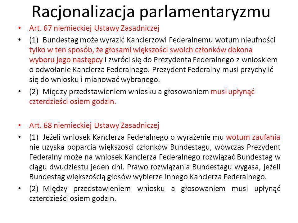 Racjonalizacja parlamentaryzmu