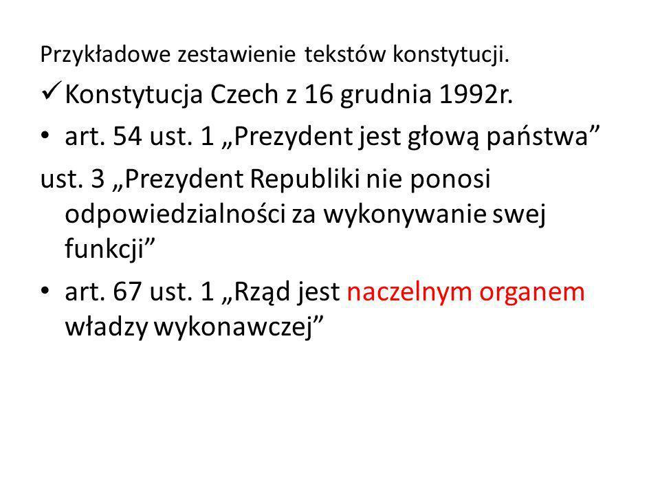 Konstytucja Czech z 16 grudnia 1992r.