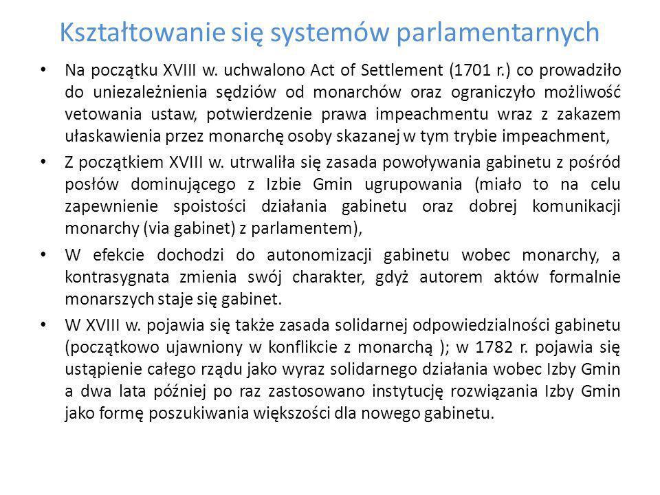 Kształtowanie się systemów parlamentarnych