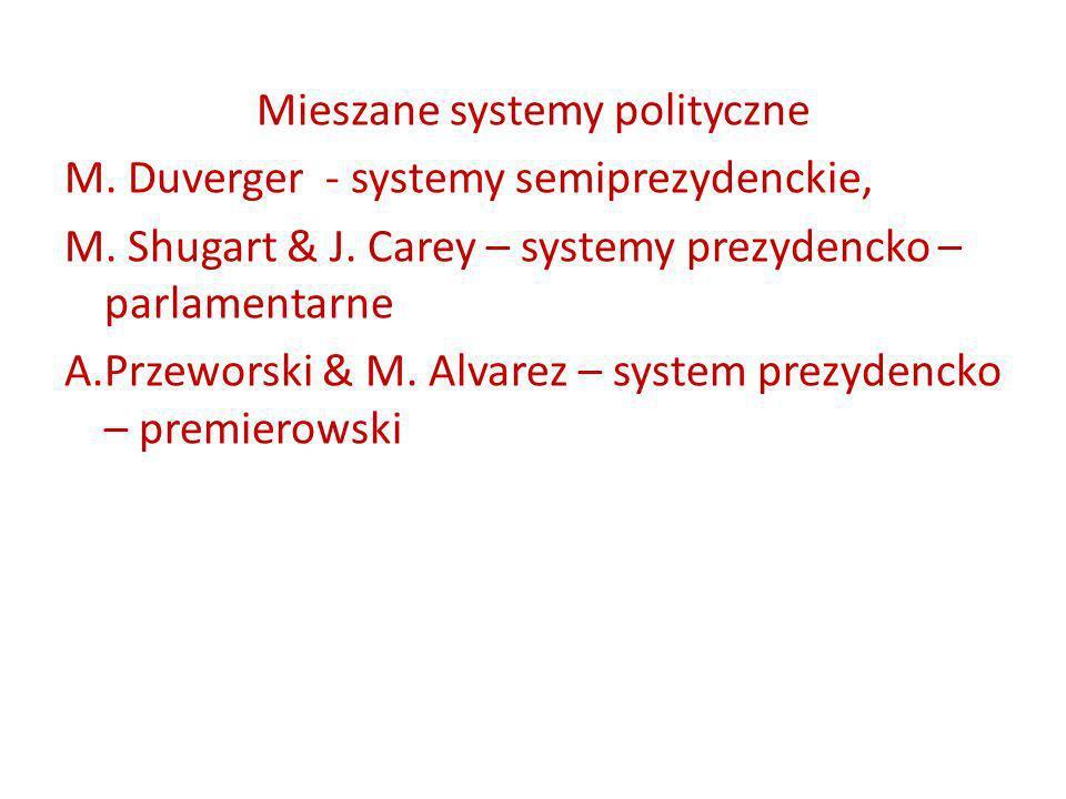 Mieszane systemy polityczne