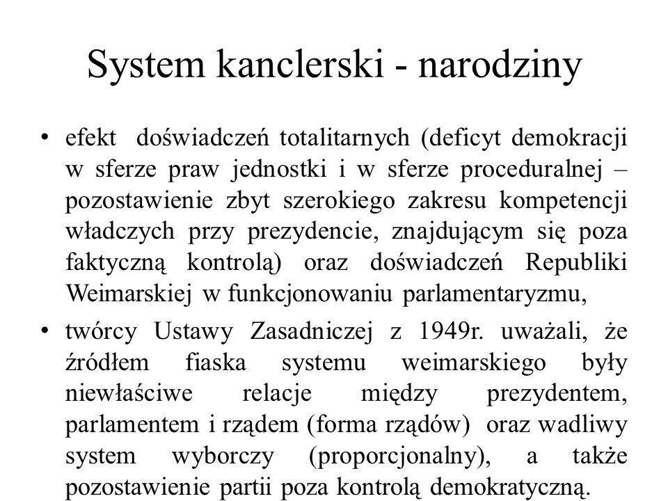 System kanclerski - narodziny