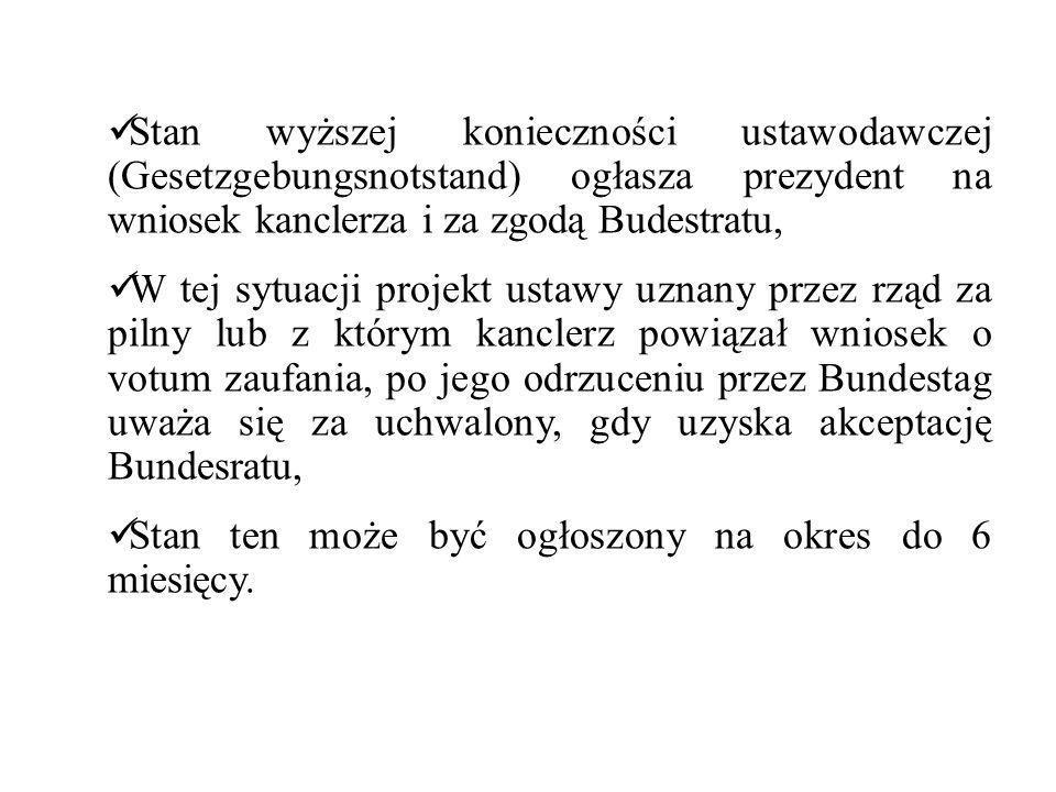 Stan wyższej konieczności ustawodawczej (Gesetzgebungsnotstand) ogłasza prezydent na wniosek kanclerza i za zgodą Budestratu,