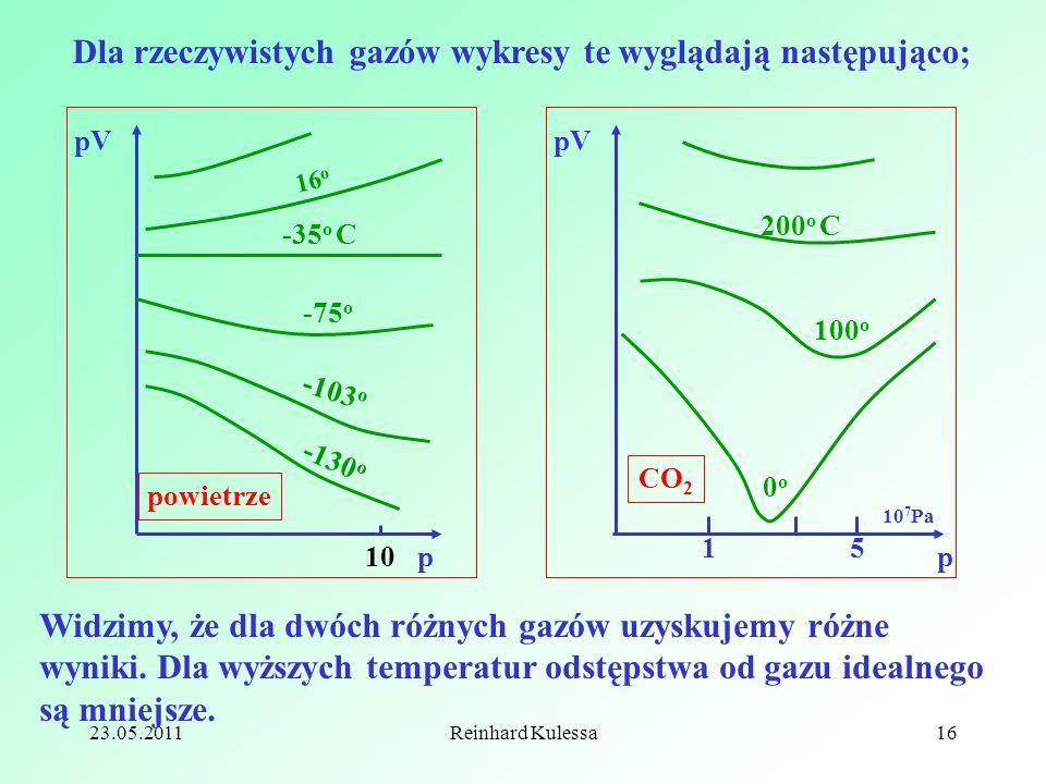 Dla rzeczywistych gazów wykresy te wyglądają następująco;