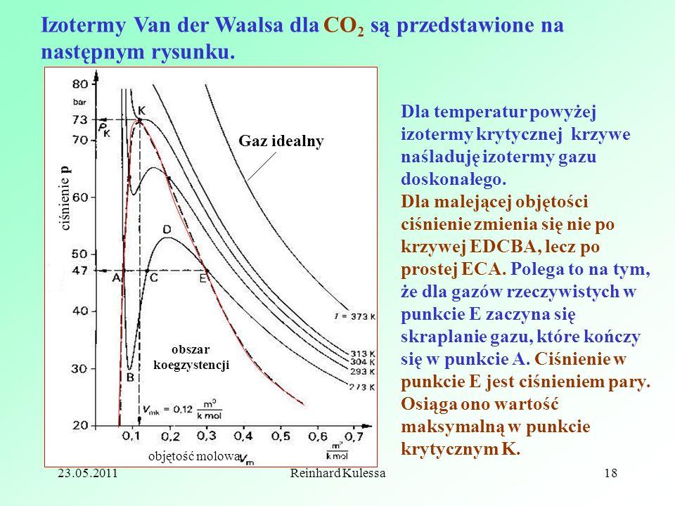 Izotermy Van der Waalsa dla CO2 są przedstawione na następnym rysunku.