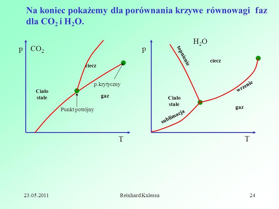 Na koniec pokażemy dla porównania krzywe równowagi faz dla CO2 i H2O.