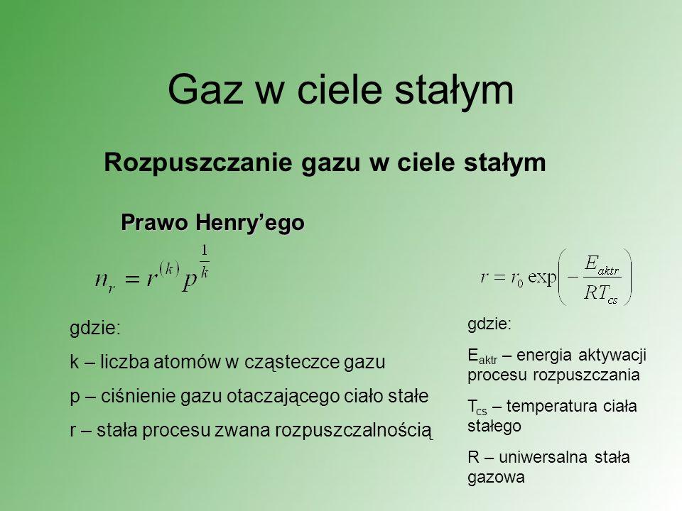 Gaz w ciele stałym Rozpuszczanie gazu w ciele stałym Prawo Henry'ego