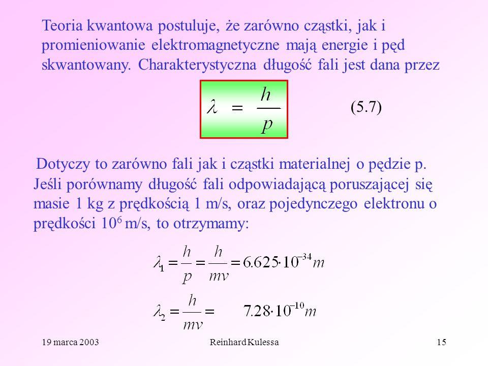Dotyczy to zarówno fali jak i cząstki materialnej o pędzie p.