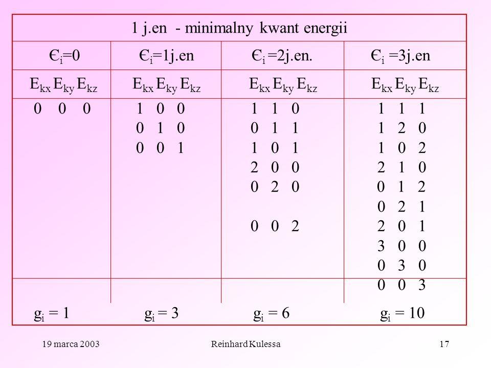 1 j.en - minimalny kwant energii Єi=0 Єi=1j.en Єi =2j.en. Єi =3j.en