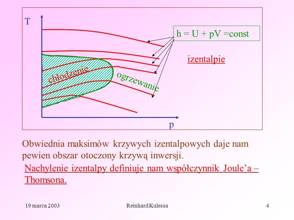 Nachylenie izentalpy definiuje nam współczynnik Joule'a – Thomsona.