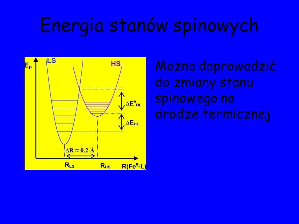 Energia stanów spinowych