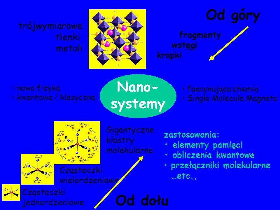 Od góry Nano- systemy Od dołu trójwymiarowe tlenki metali fragmenty