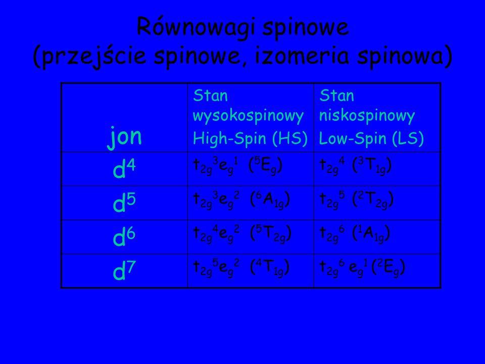 Równowagi spinowe (przejście spinowe, izomeria spinowa)