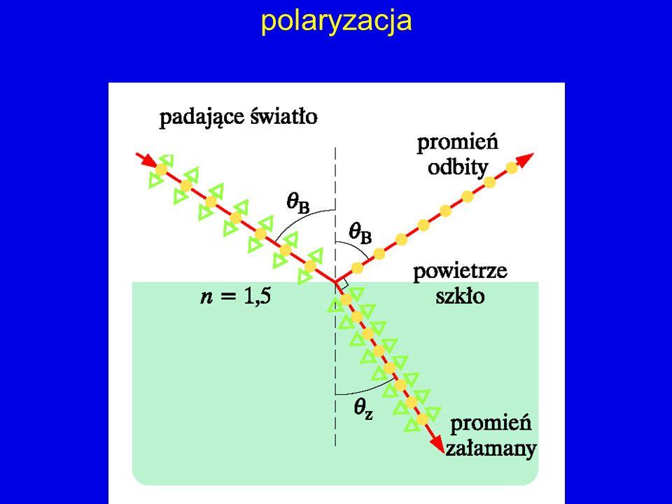polaryzacja