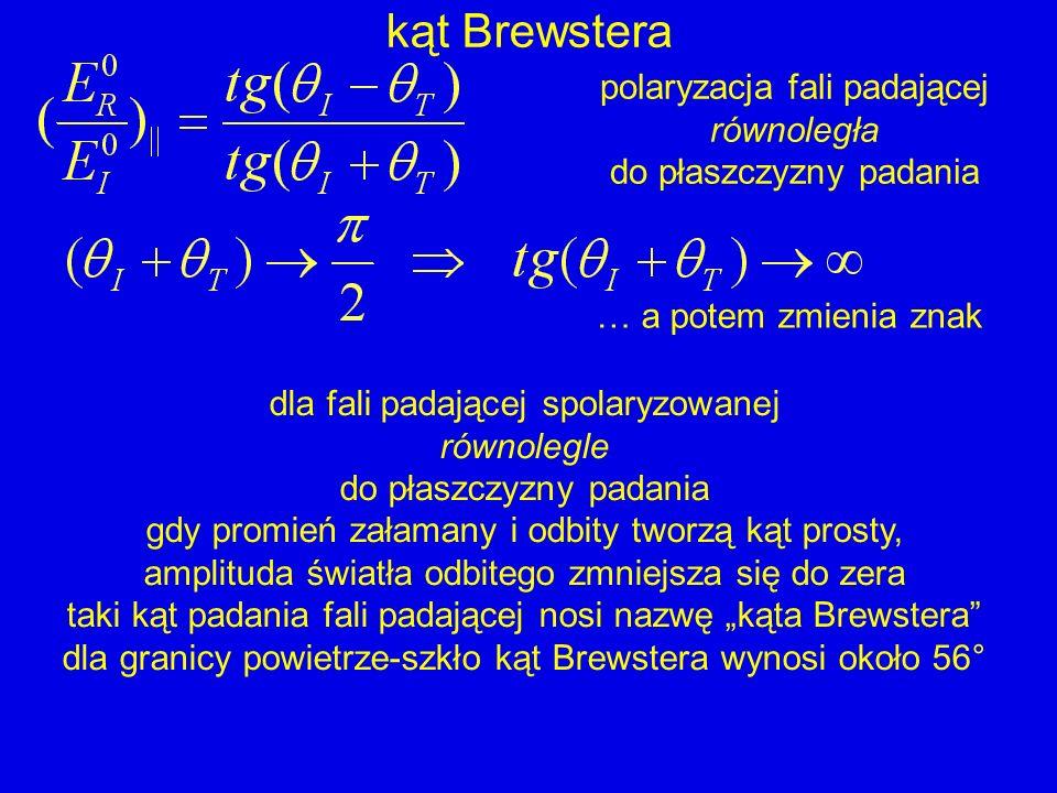 kąt Brewstera polaryzacja fali padającej równoległa