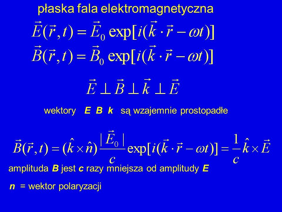 płaska fala elektromagnetyczna