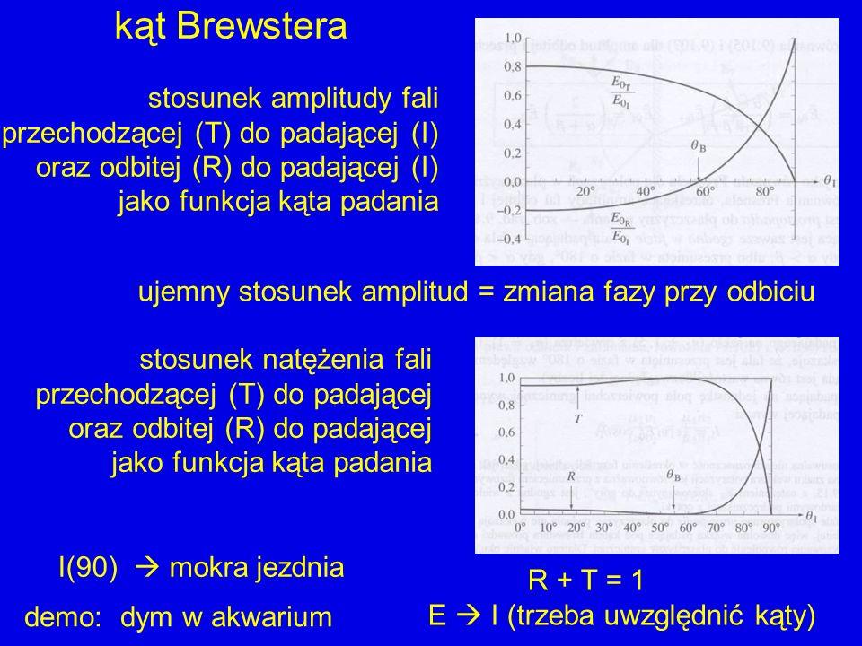 kąt Brewstera stosunek amplitudy fali przechodzącej (T) do padającej (I) oraz odbitej (R) do padającej (I)
