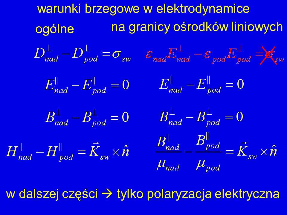 warunki brzegowe w elektrodynamice na granicy ośrodków liniowych