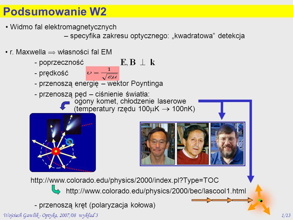 Podsumowanie W2 Widmo fal elektromagnetycznych