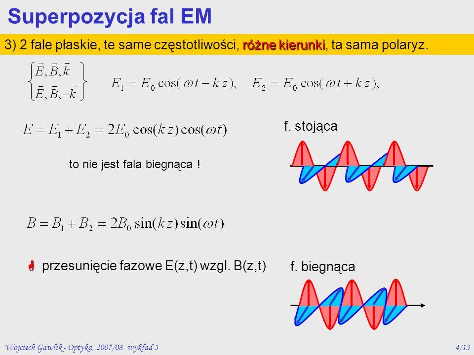 Superpozycja fal EM 3) 2 fale płaskie, te same częstotliwości, różne kierunki, ta sama polaryz. f. stojąca.