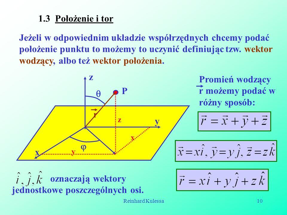 oznaczają wektory jednostkowe poszczególnych osi.
