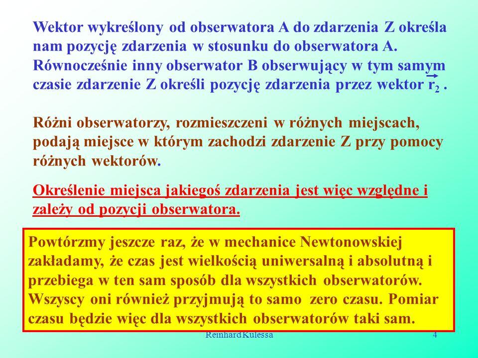 Wektor wykreślony od obserwatora A do zdarzenia Z określa nam pozycję zdarzenia w stosunku do obserwatora A.