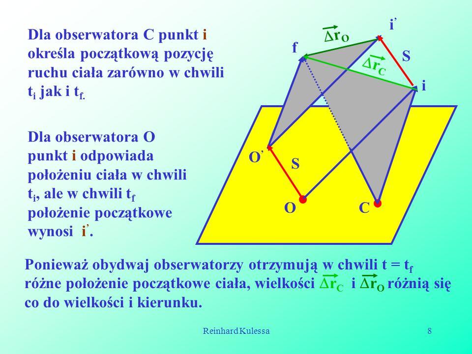 Dla obserwatora C punkt i określa początkową pozycję