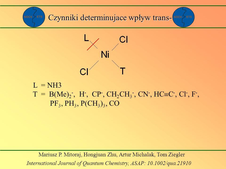 Czynniki determinujace wpływ trans-