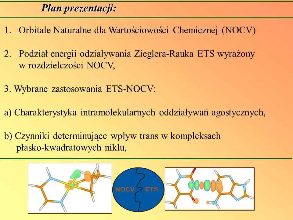 Plan prezentacji: Orbitale Naturalne dla Wartościowości Chemicznej (NOCV) Podział energii odziaływania Zieglera-Rauka ETS wyrażony.